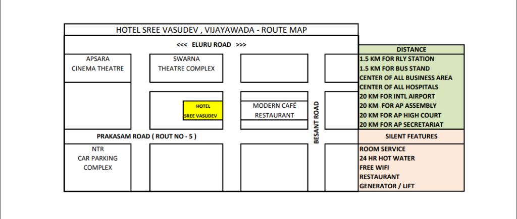 Route map HSV